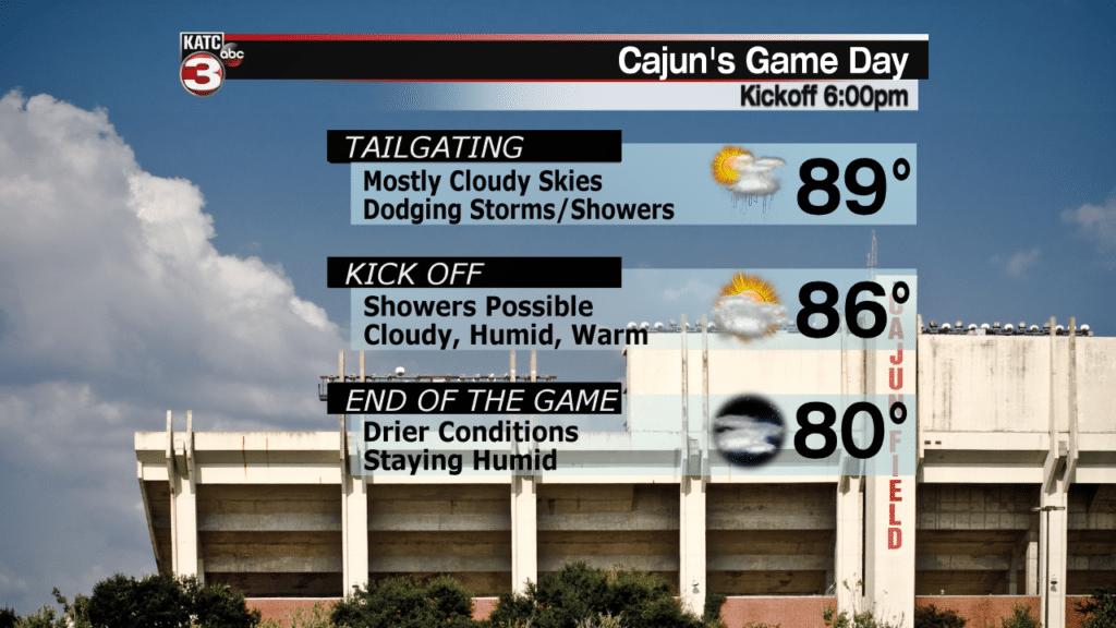 Cajuns Game Forecast