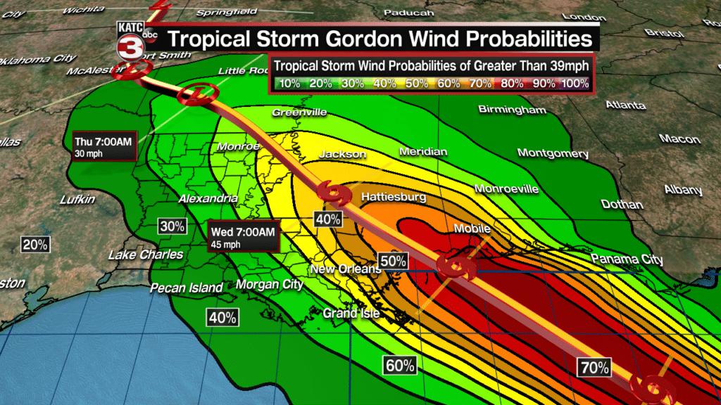 Wind Probabilities