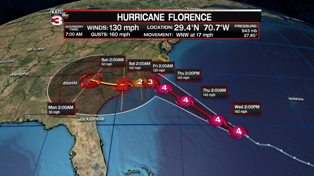 Florence track