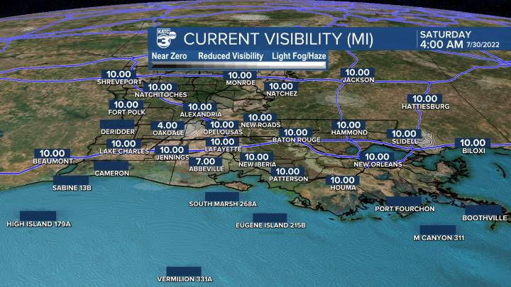 Current Visibility