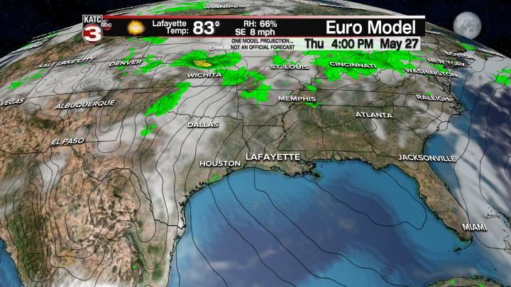 European Model Forecast Day 8